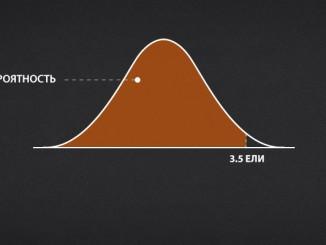 %d0%ba%d0%b0%d0%ba-%d0%b8%d1%81%d0%bf%d0%be%d0%bb%d1%8c%d0%b7%d0%be%d0%b2%d0%b0%d1%82%d1%8c-%d1%81%d1%80%d0%b5%d0%b4%d0%bd%d0%b5%d0%ba%d0%b2%d0%b0%d0%b4%d1%80%d0%b0%d1%82%d0%b8%d1%87%d0%b5%d1%81%d0%ba