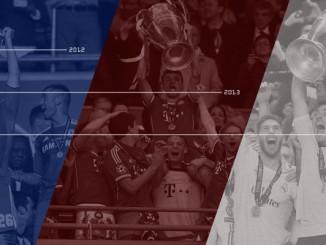 %d1%82%d0%b5%d0%bd%d0%b4%d0%b5%d0%bd%d1%86%d0%b8%d0%b8-%d1%84%d0%b8%d0%bd%d0%b0%d0%bb%d0%b0-champions-league