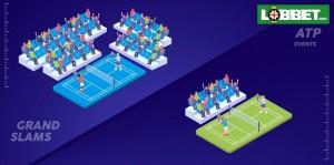comparison-of-grand-slam-tennis-tournaments-and-atp-events-part-1